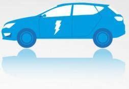 Electric cars essay conclusion